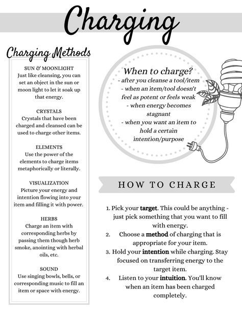 Cleansing, Charging and Banishing Printable Grimoi