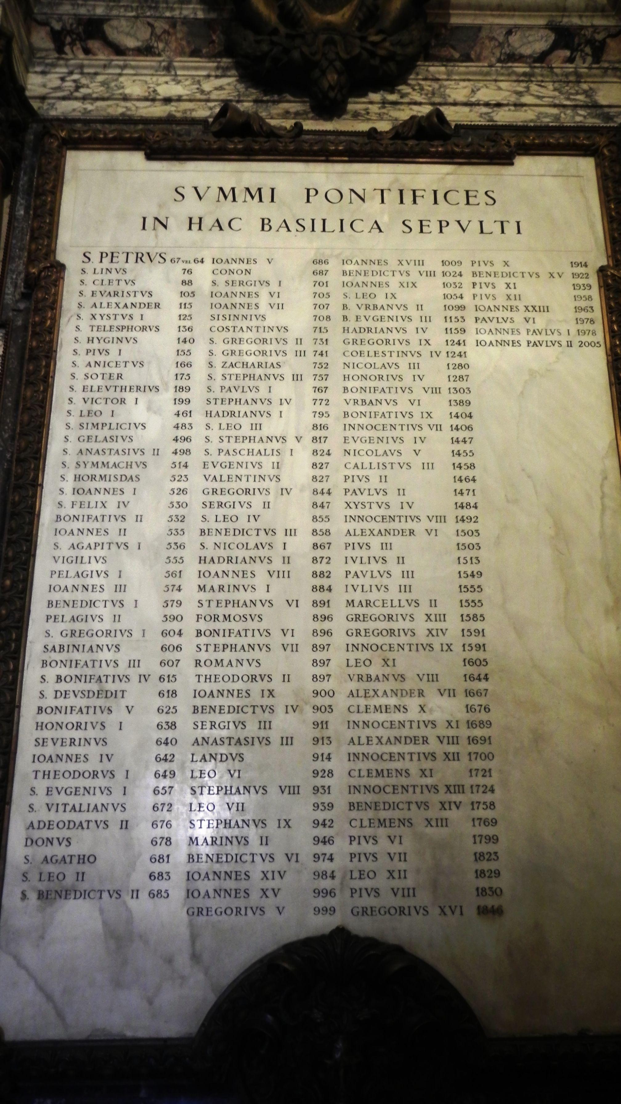 #Roma Papas enterrados en la Basílica San Pietro