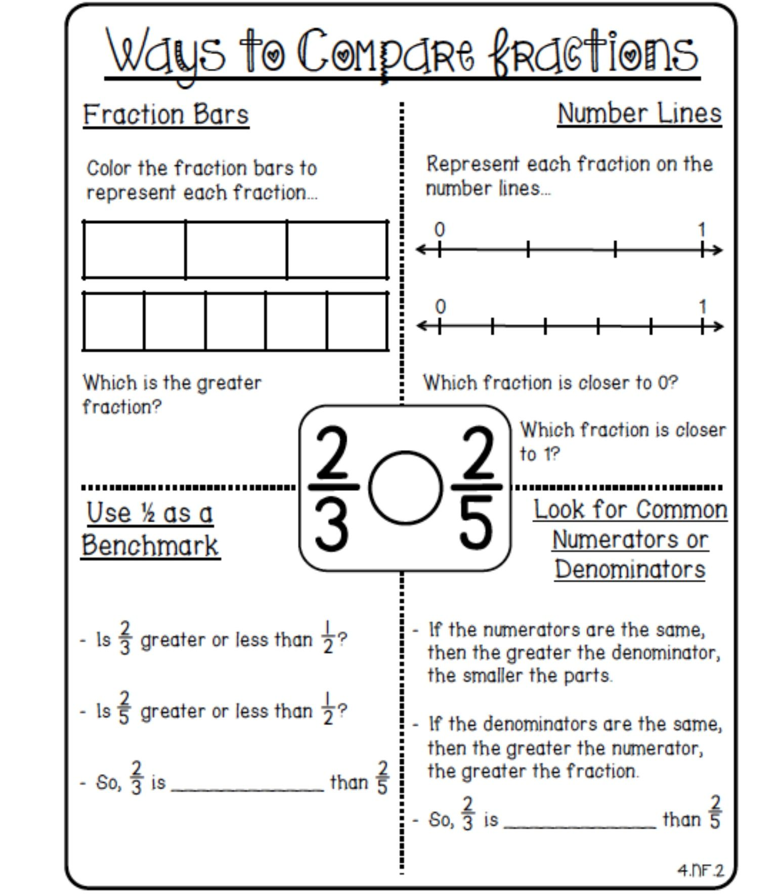 Pin By Saundra Eldridge On Fractions With Images