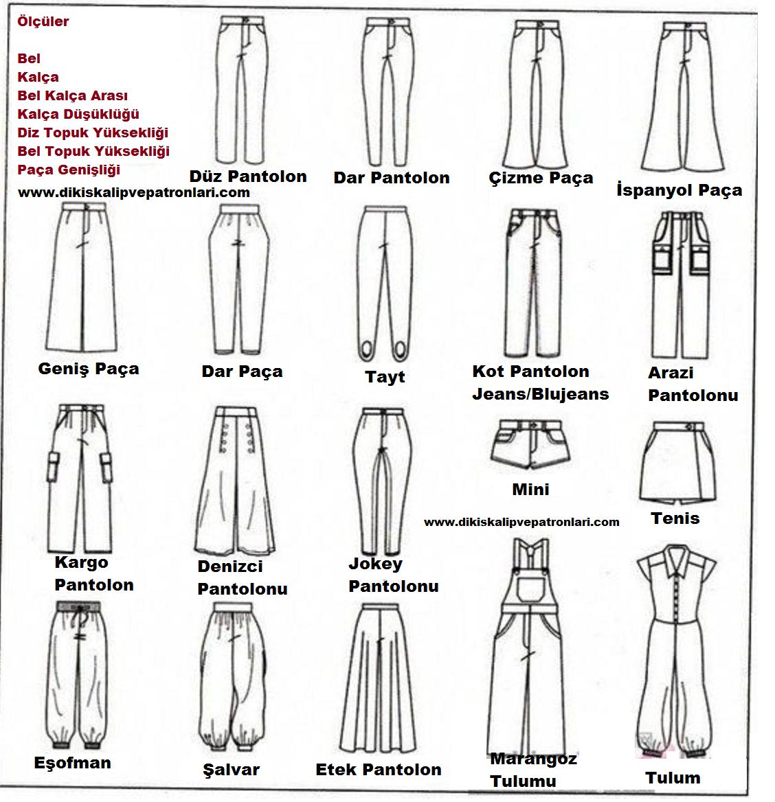 Pantolonlarin Turleri Modelleri Isimleri Cesitleri Kalip Bilgileri Pantolon Musluman Elbisesi Kumas Pantolonlar