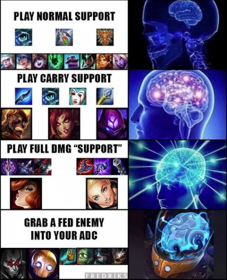 """""""Supports"""""""