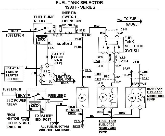 1988 Ford F-150 EEC Wiring Diagrams | Electrical diagram, Ford f150, DiagramPinterest