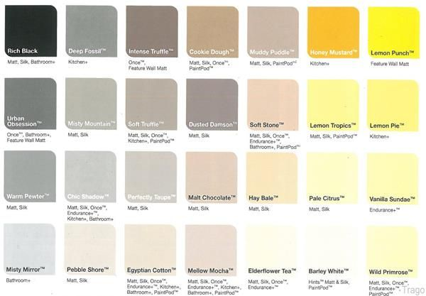 Dulux Kitchen Cupboard Paint Colour Chart