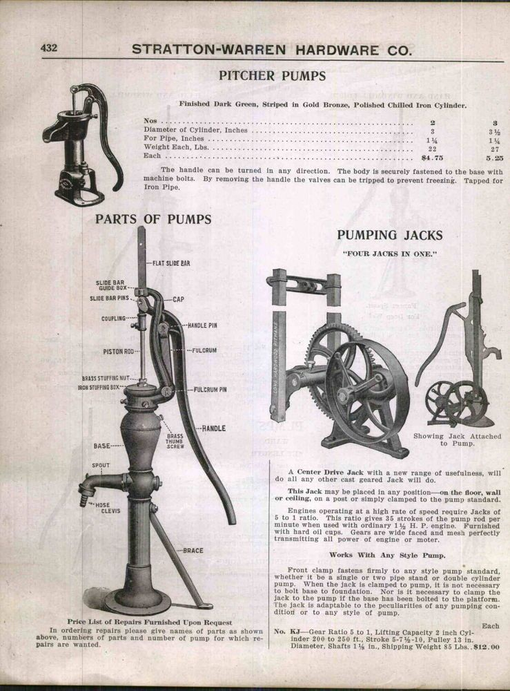 1920s Ad Hand Windmill Water Pump Stands Parts Diagram Pitmans Pumping Jacks Windmill Water Pump Windmill Water Water Pumps