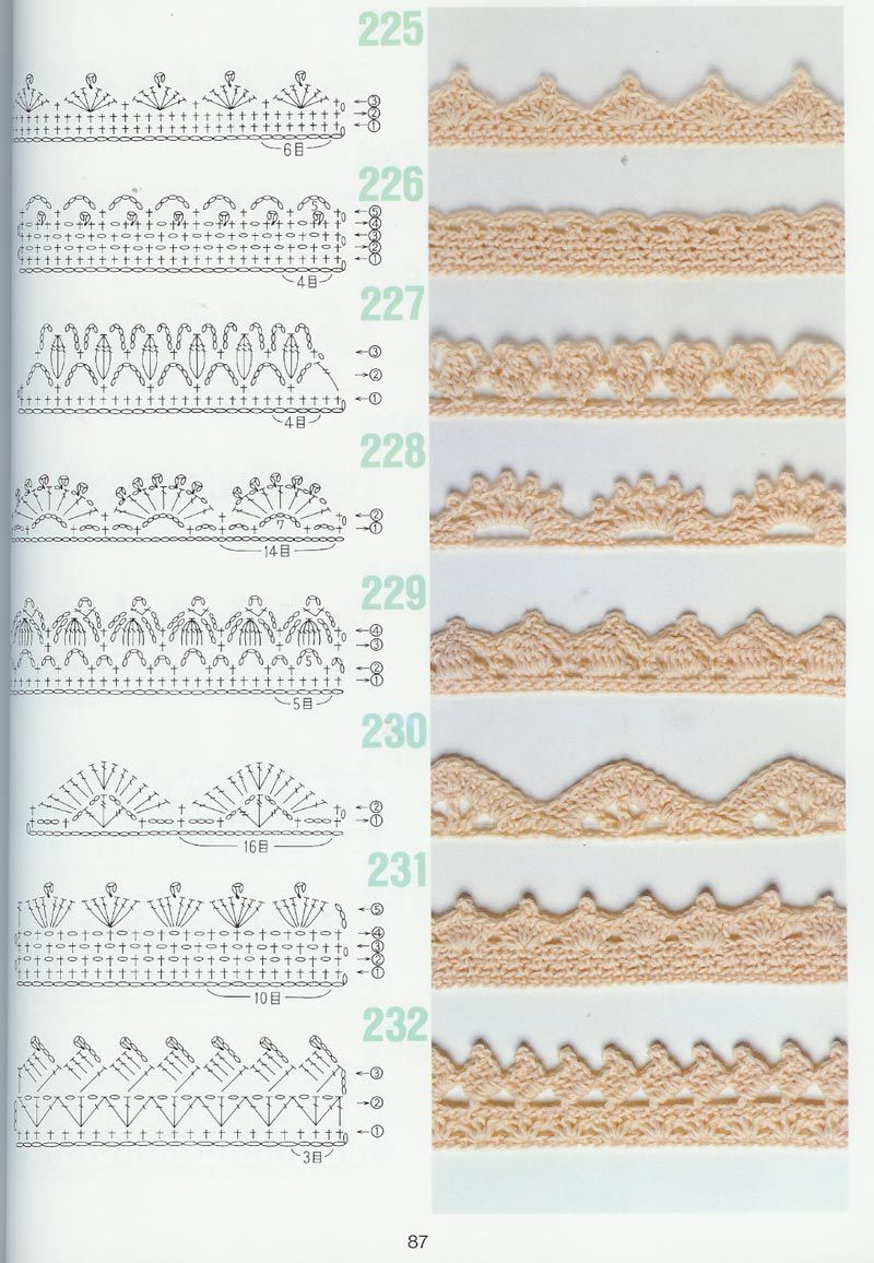SOLO PUNTOS: Bordes, puntillas crochet | Bordes ganchillo ...
