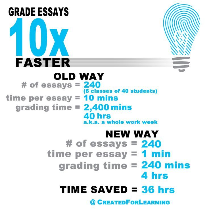 how to leave on time never take papers home again today we show how to grade student essays faster watch their writing quality skyrocket
