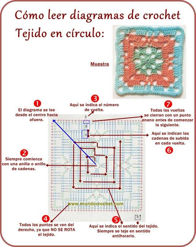 Como leer un diagrama crochet cuadrado | Stitch Crochet / puntos ...