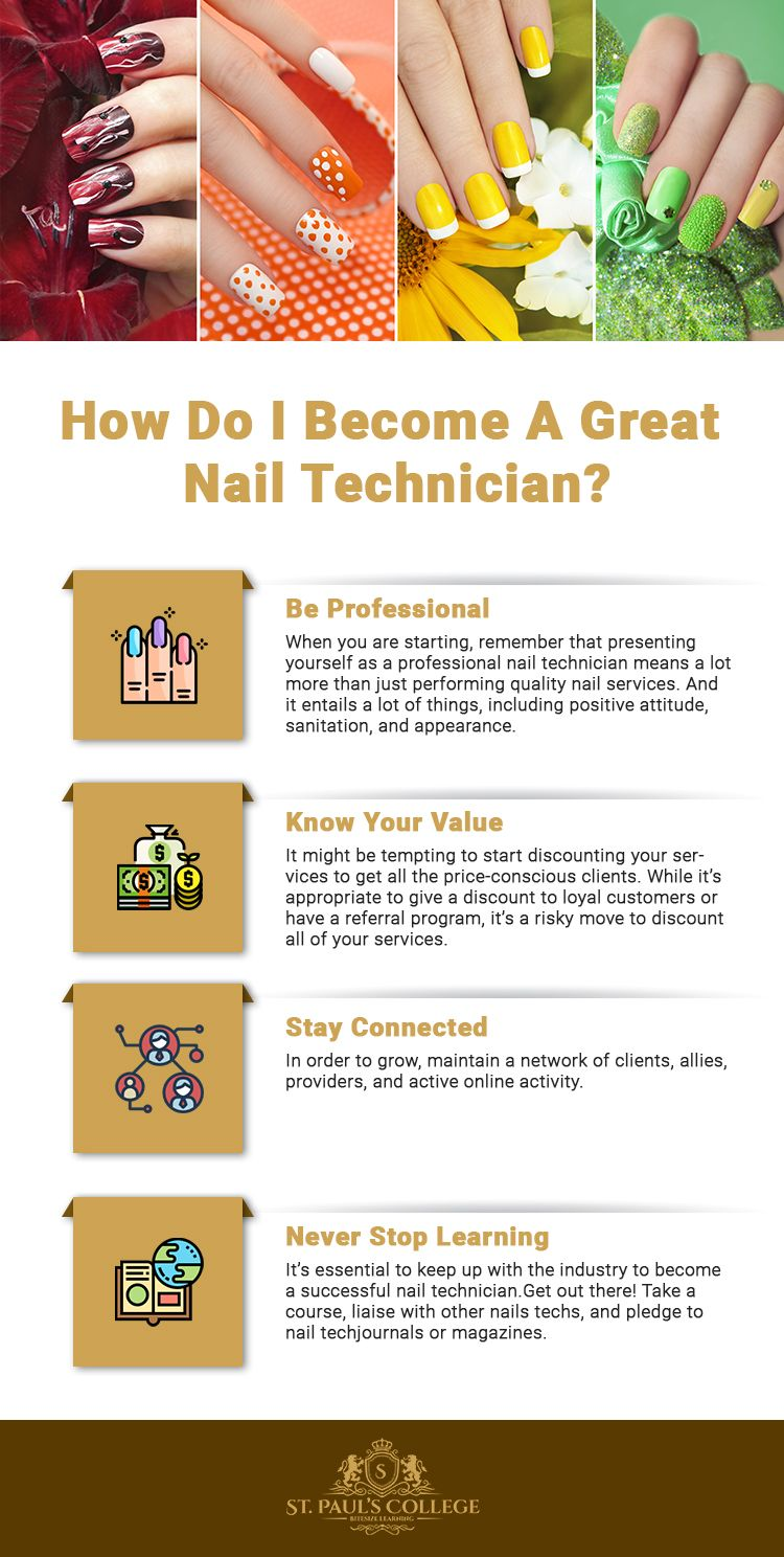 Nail Care & Technician Specialist Course in 2020 Nail