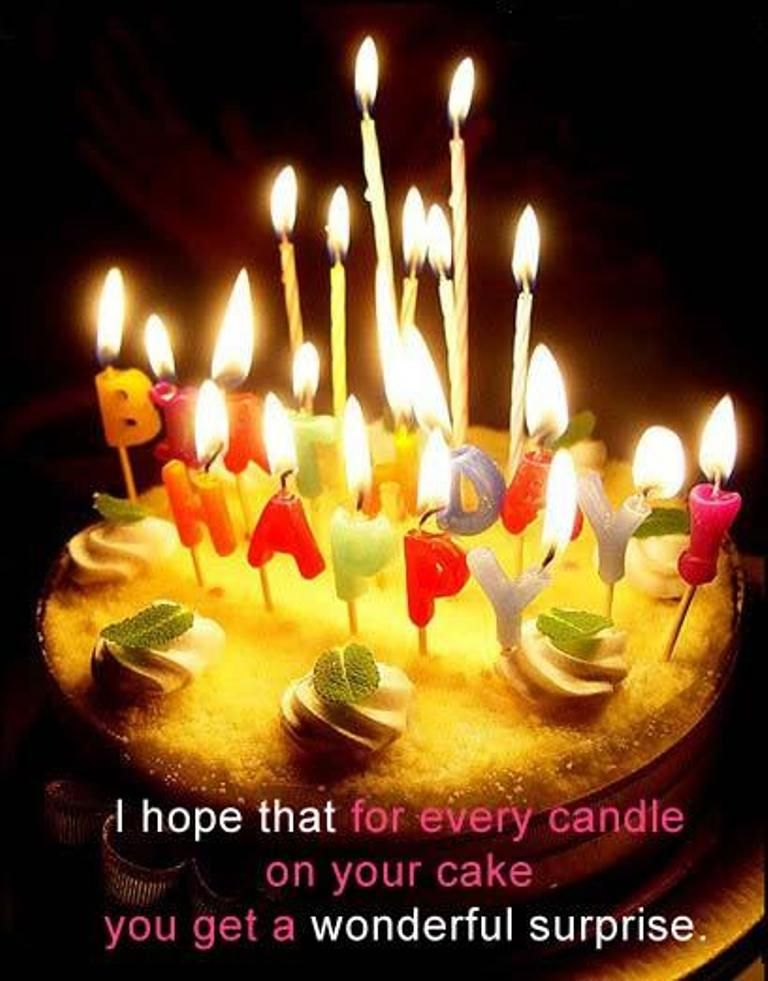 birthday greetings 4 Happy Birthday Pinterest – Birthdays Greetings