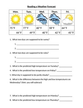 reading a weather forecast weather forecast maps for