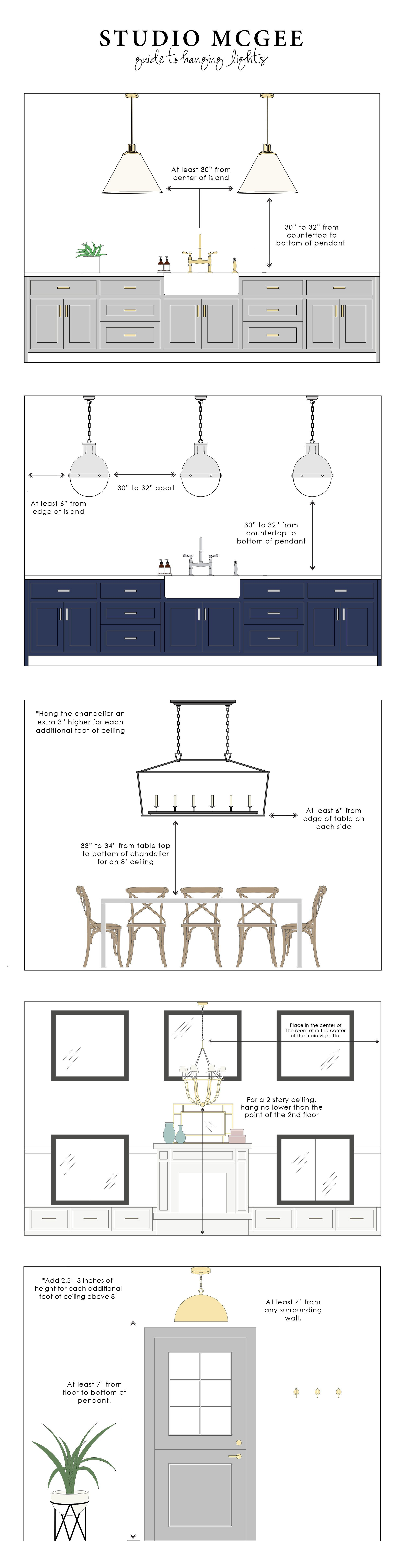 Studio mcgee guide to hanging lights farmhouse kitchen lighting