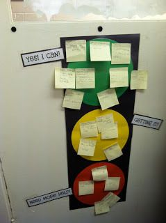 """Now, what I love about this method of exit tickets is the self-evaluating the students have to do in placing their sticky note on the stop light.  They have to decide how they feel about their level of understanding.  And guess what?  The students are almost always accurate!!  They pretty much """"hit the nail on the head"""" when they take this type of ownership in their learning."""