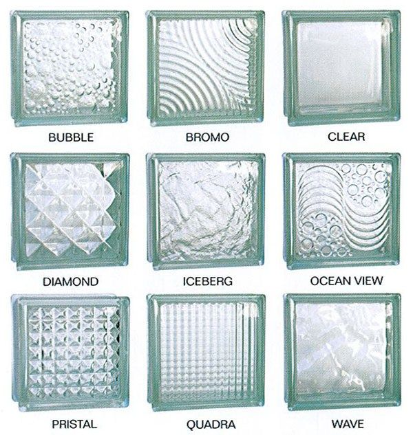 Basement Windows Bathroom Windows Glass Block Showers Bars ...