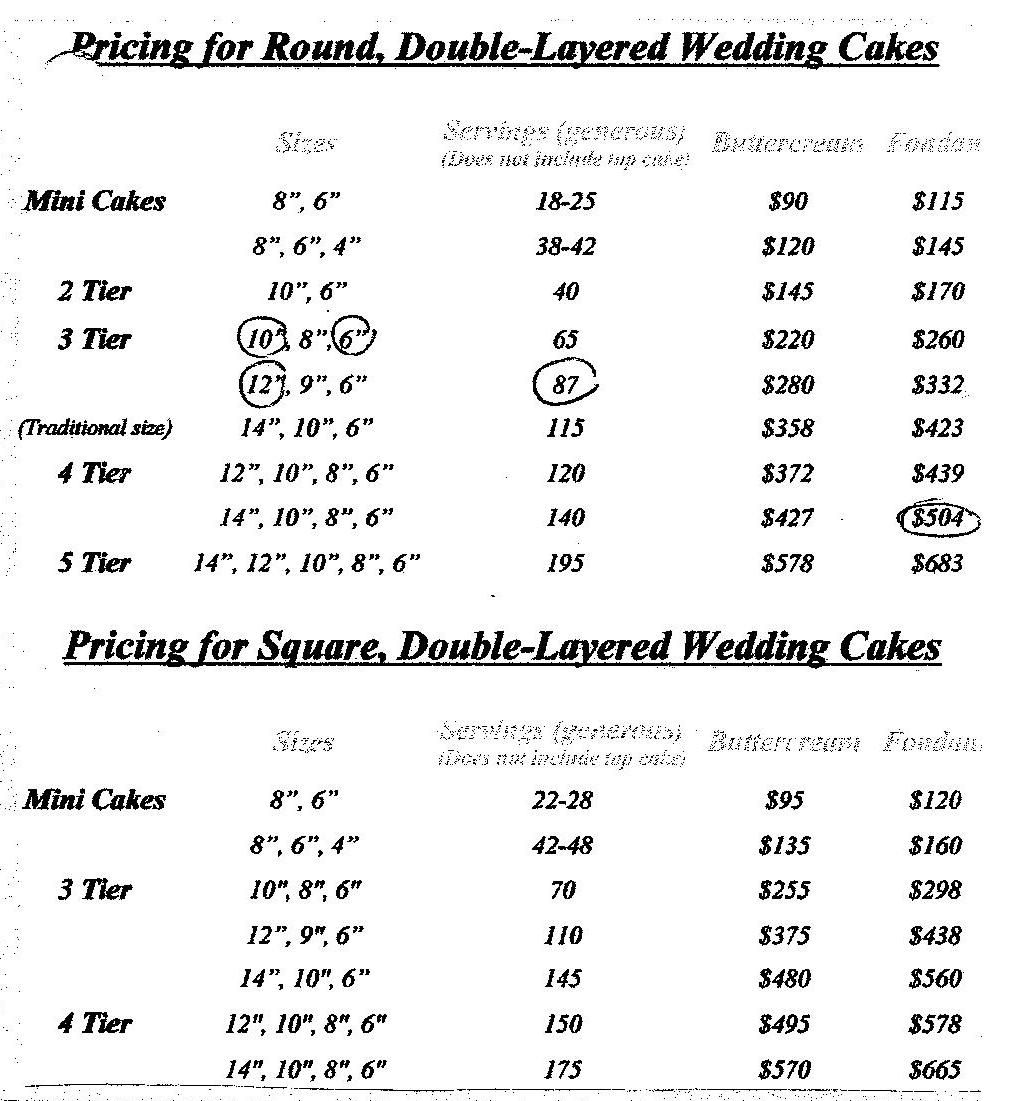 Pin By Cristina Camargo On Cakes Cake Pricing Cake Pop Prices Cake Pricing Chart
