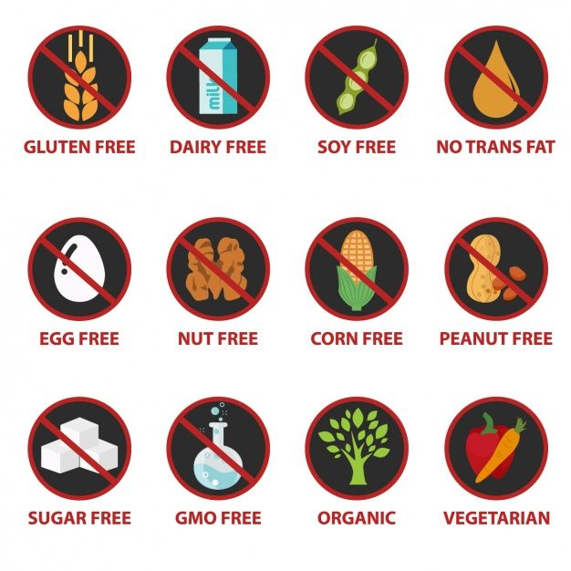 dairy free icon | Gluten Free Vectors, Photos and PSD files