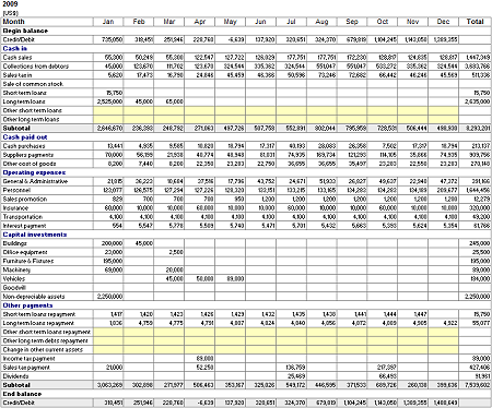Financial Independence Spreadsheet  Early Retirement And Retirement