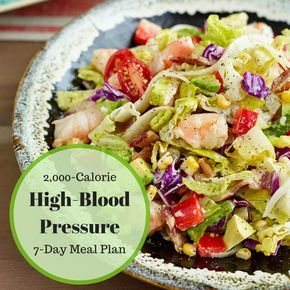 7-Day High-Blood Pressure Meal Plan: 2,000 Calories images