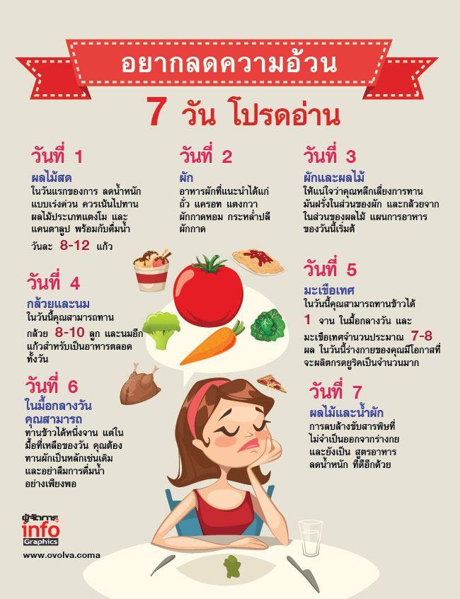 dieta a bassa tensioner