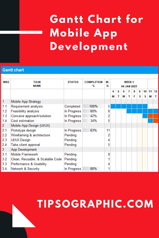 Gantt Chart For Mobile App Development Template Excel Free Download Tipsographic Gantt Chart Gantt Chart Templates Content Calendar Template