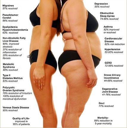 Vi weight lose picture 1