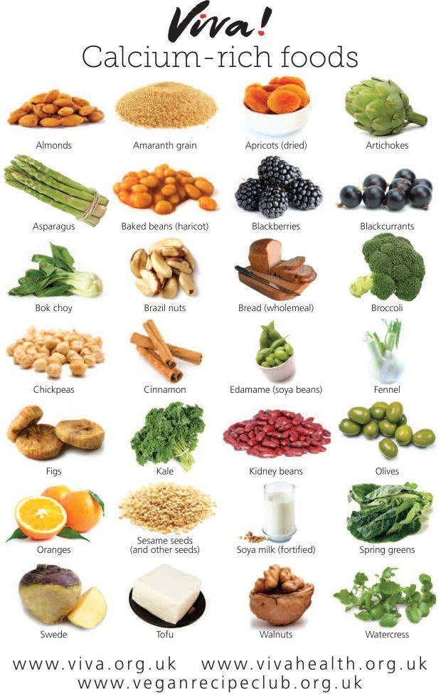 Hypoparathyroidism Foods To Eat