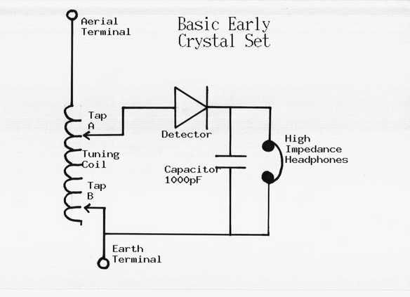 Basic Crystal Set design | Crystal Radio | Pinterest