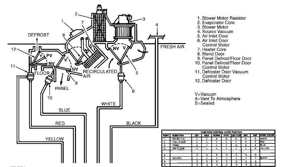 2004 crown victoria vacuum hose diagram - Google Search ...