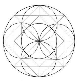 El Rincon De Las Manualidades De Siry Mandalas Para Colorear Mandalas Geometricas Periodo Geometrico Leccion De Arte De Mandala