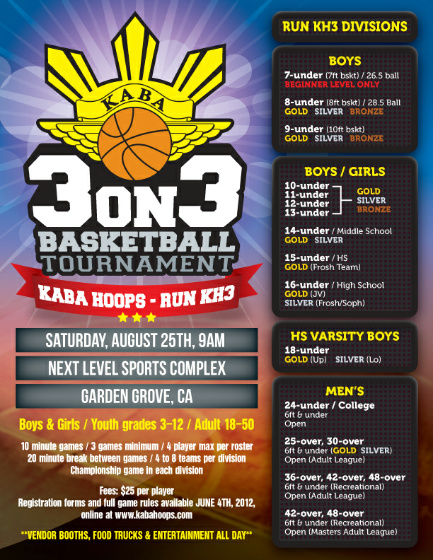 Kaba Hoops Run Kh3 3 On 3 Tournament Update Basketball Tournament Tournaments Basketball