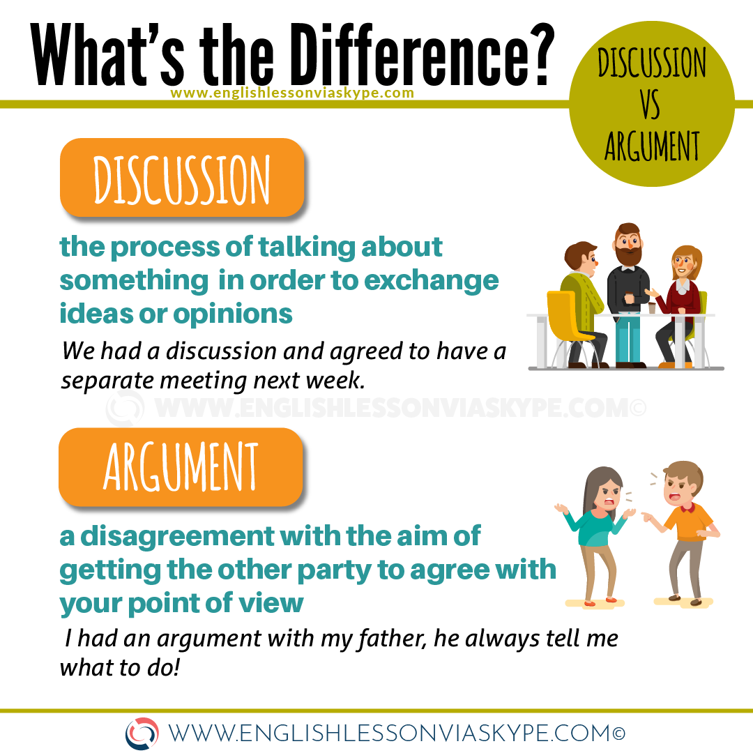 Difference between Discussion and Argument. Advanced