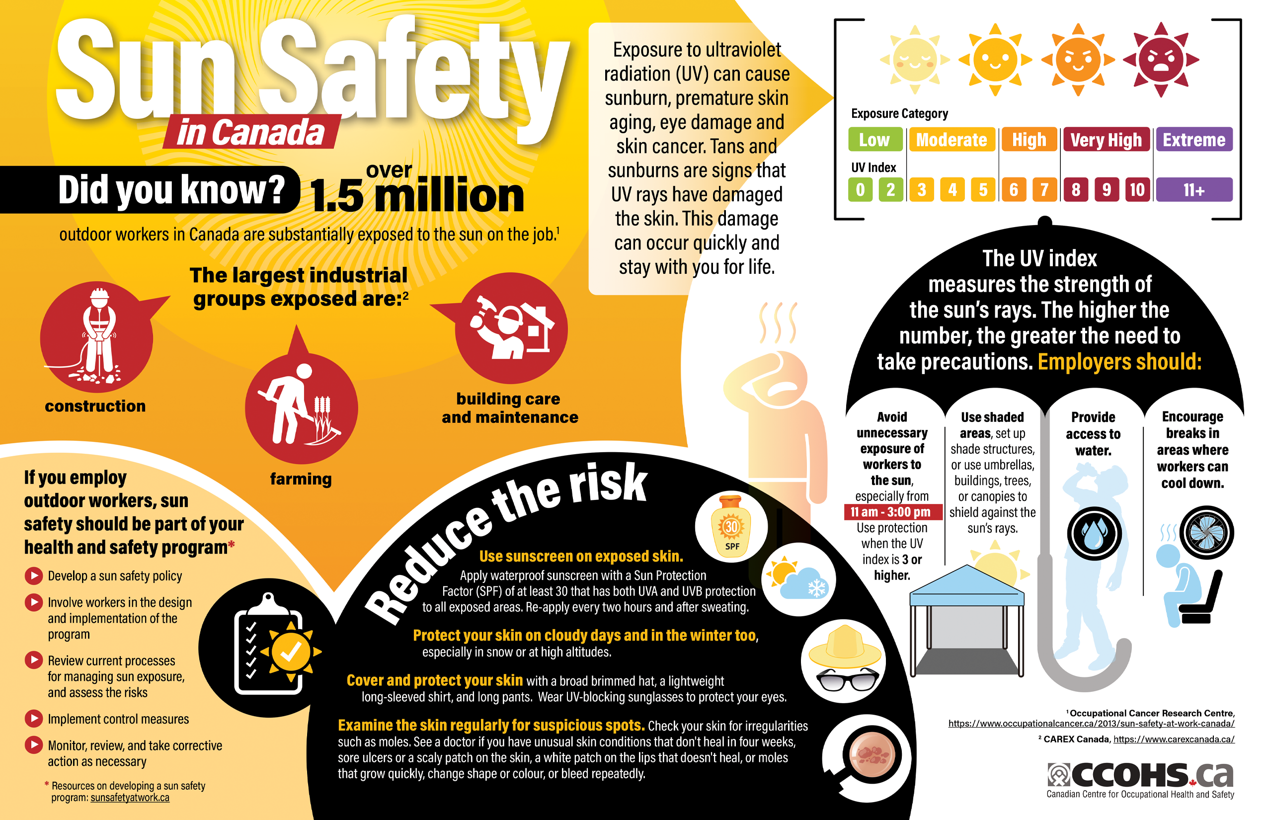 Sun Safety in Canada Occupational health and safety