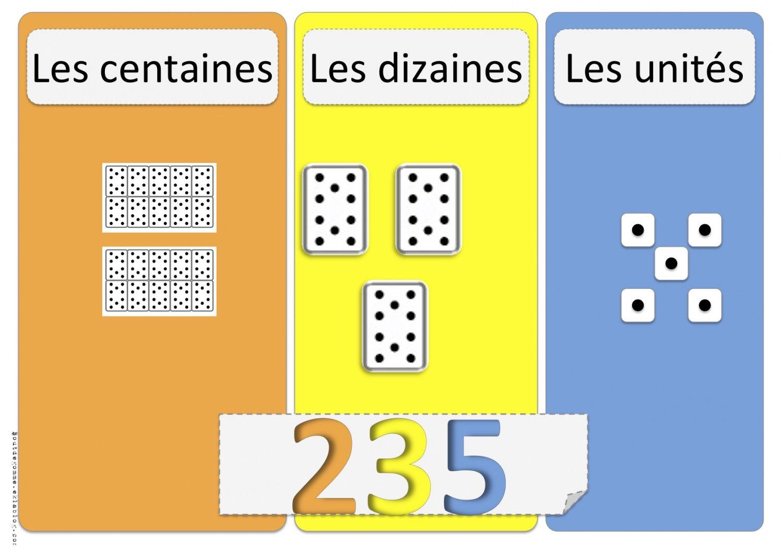 Centaines dizaine et unités | Mathe