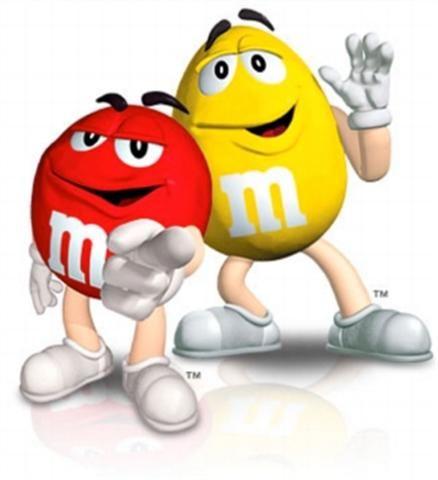 m&m figures - Google Search