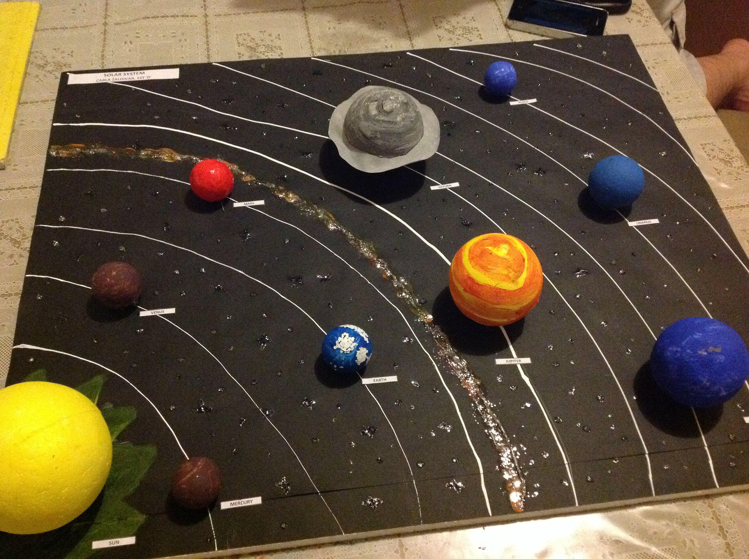 макет солнечной системы фото проклятие клана