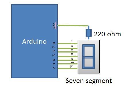 Circuit Diagram Of Seven Segment Interfacing With Arduino Arduino Circuit Arduino Circuit Diagram