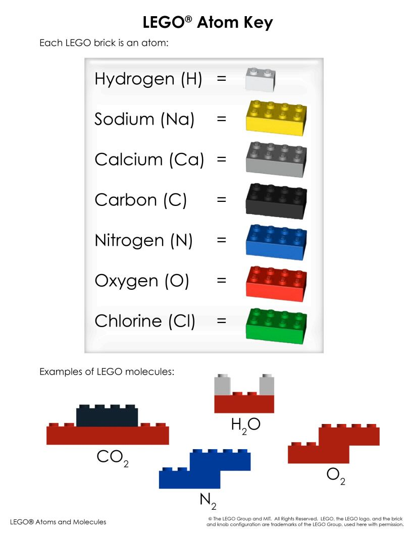 lego atoms and molecules chemical reactions color laminated