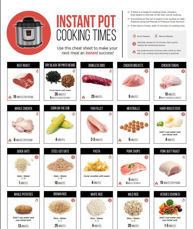 The Most Useful Instant Pot Cheat Sheet On the Web Just Got Better #cookingtips