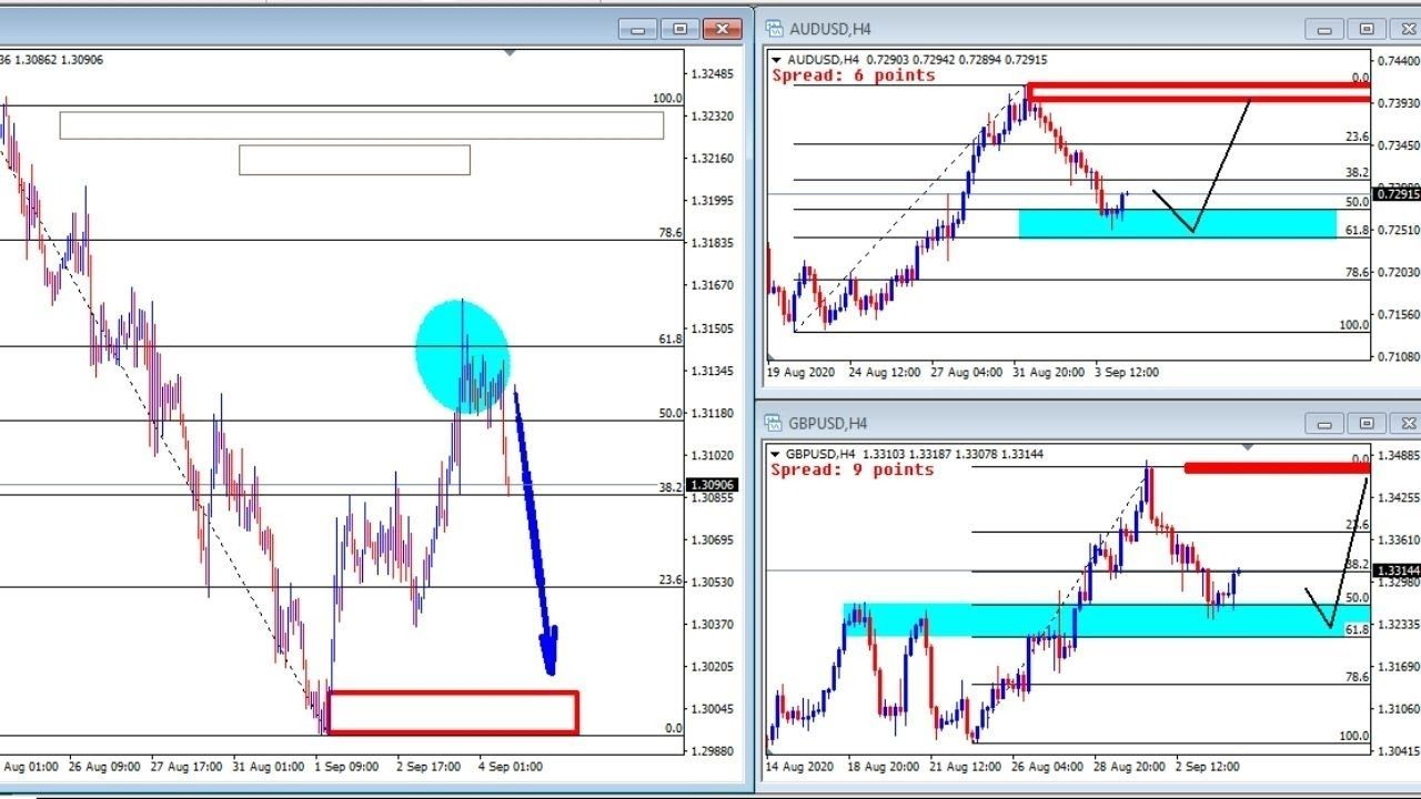 Aud cad forex forecast free mmm global investment strategy