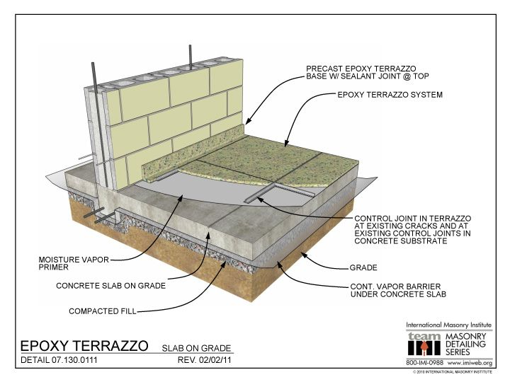 Under Slab Radiant Heat Google Search Terrazzo