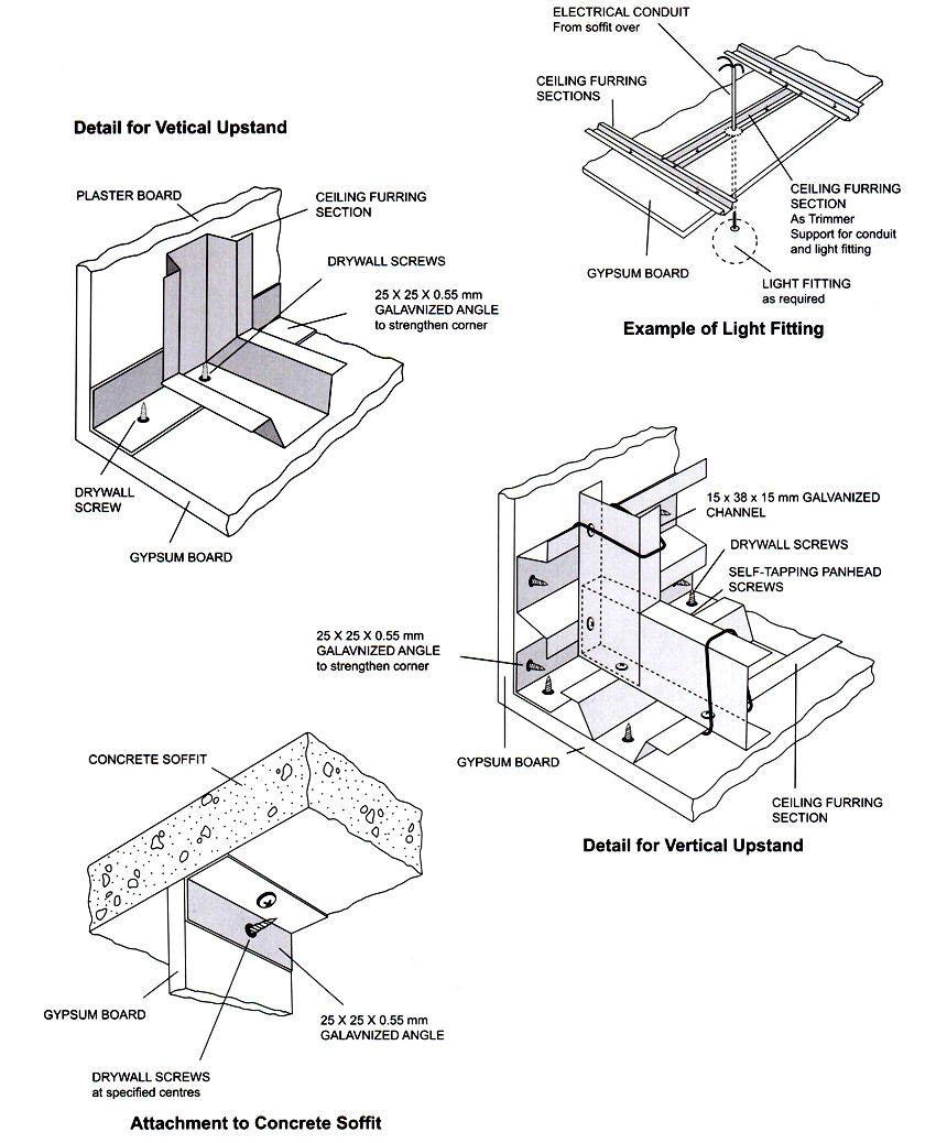 gypsum false ceiling section details