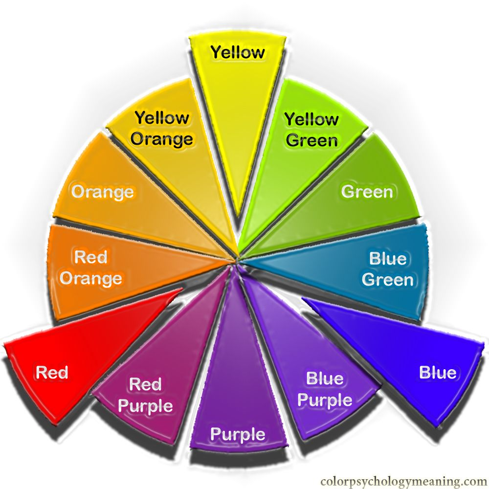 Color Wheel Primary Secondary Tertiary Colors Color Psychology Tertiary Color Color Psychology Personality