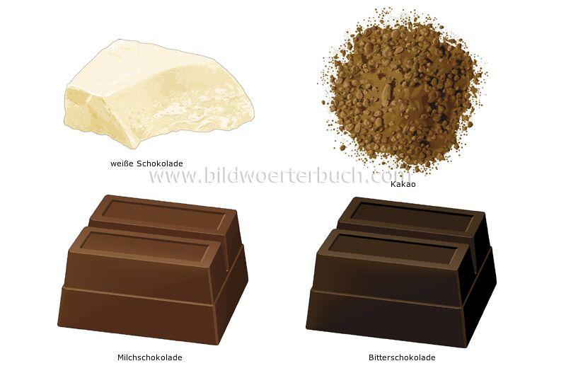 Schokolade Chocolate Food Chocolate Milk