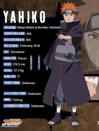 Naruto Shippuden Karten.Pin By Raditya On Naruto Naruto Karten