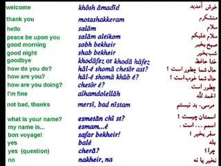 Arabic With English Together Flashcards Google Da Ara Learn Persian Flashcards Farsi