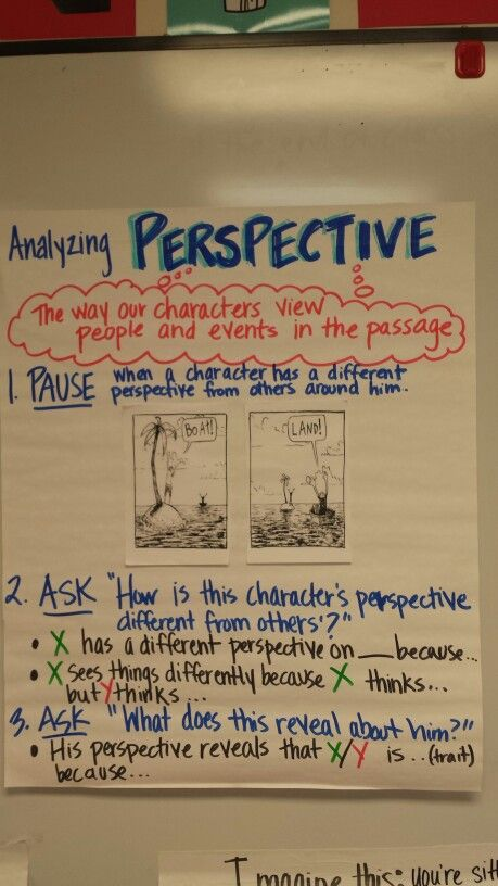 Character perspectives chart | Teaching Resources
