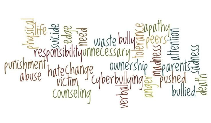 Think about This: Can we really stop bullying? | Bullying ...