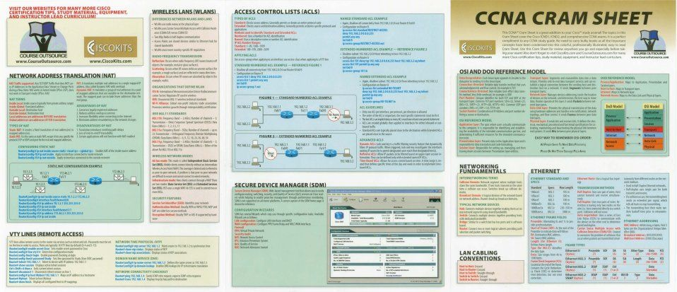 Cisco Commands Reference Guide | Education in 2019 | Ccna study