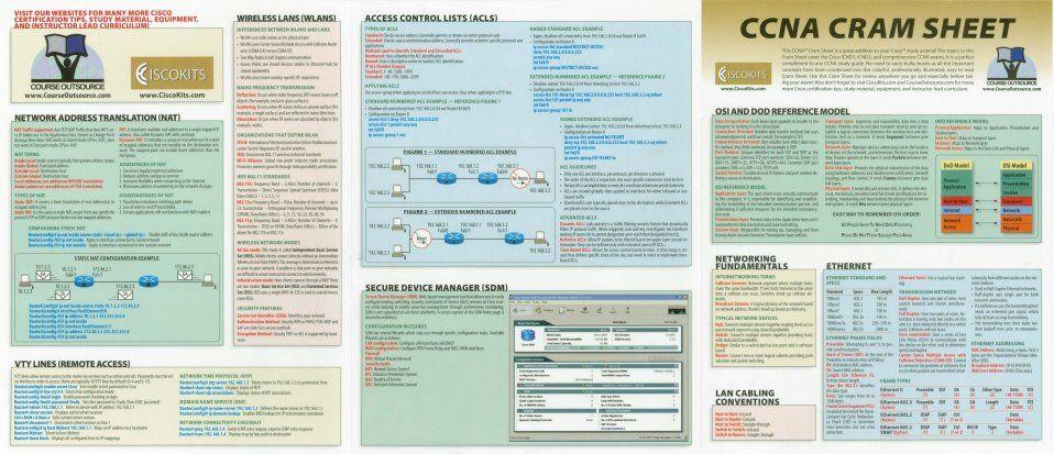 Free Download CCNA & CCNA E-Books - Computer networking