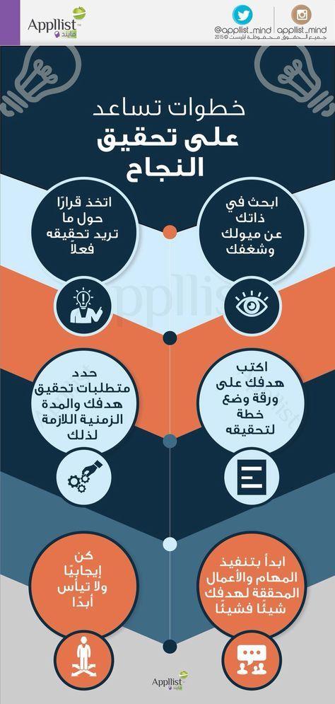 Hazem On Twitter Learning Websites Positive Notes Study Skills