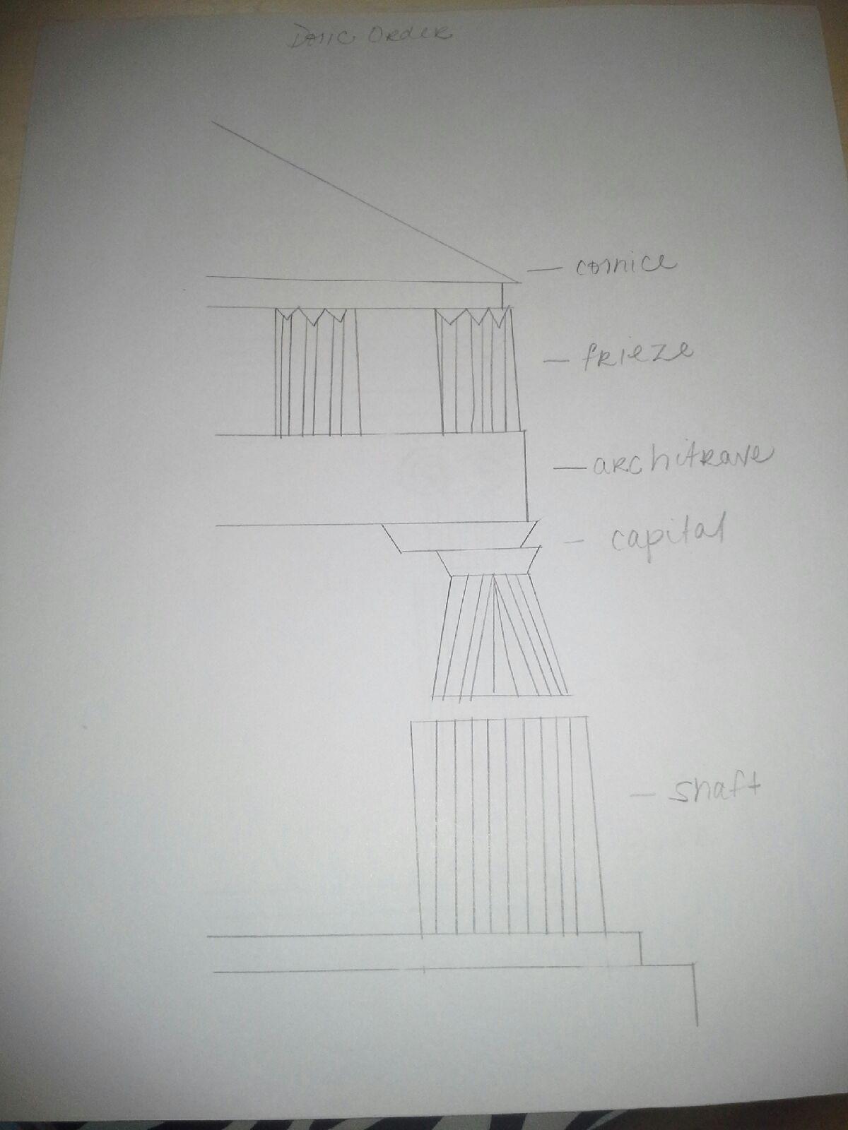 Greek Order Doric